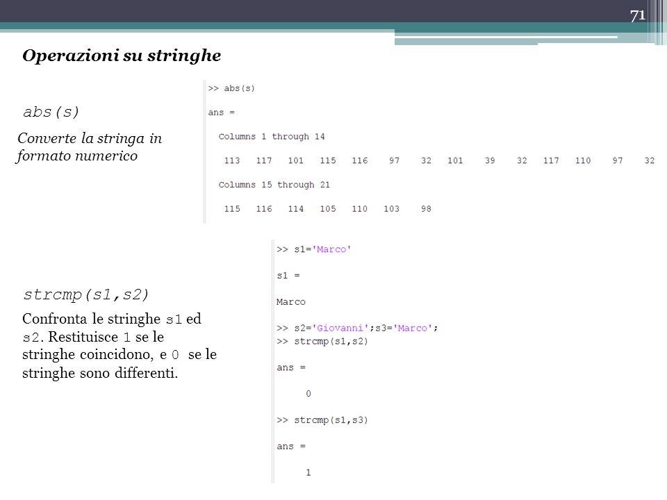 71 Operazioni su stringhe abs(s) Converte la stringa in formato numerico strcmp(s1,s2) Confronta le stringhe s1 ed s2.