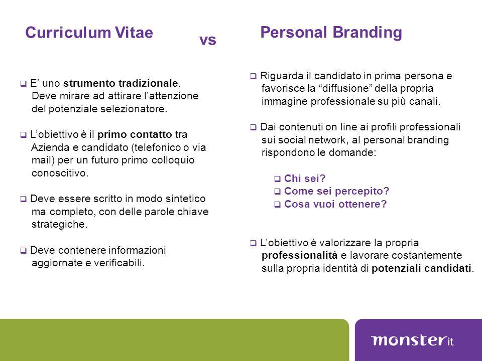 Curriculum Vitae Personal Branding  E' uno strumento tradizionale. Deve mirare ad attirare l'attenzione del potenziale selezionatore.  L'obiettivo è