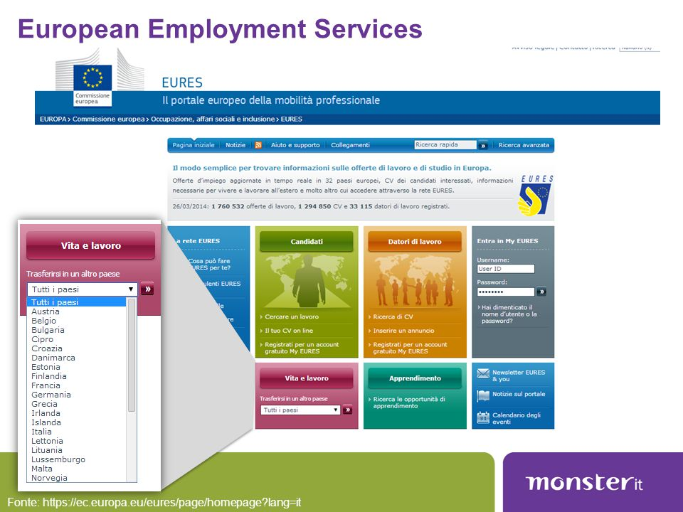 European Employment Services Fonte: https://ec.europa.eu/eures/page/homepage?lang=it