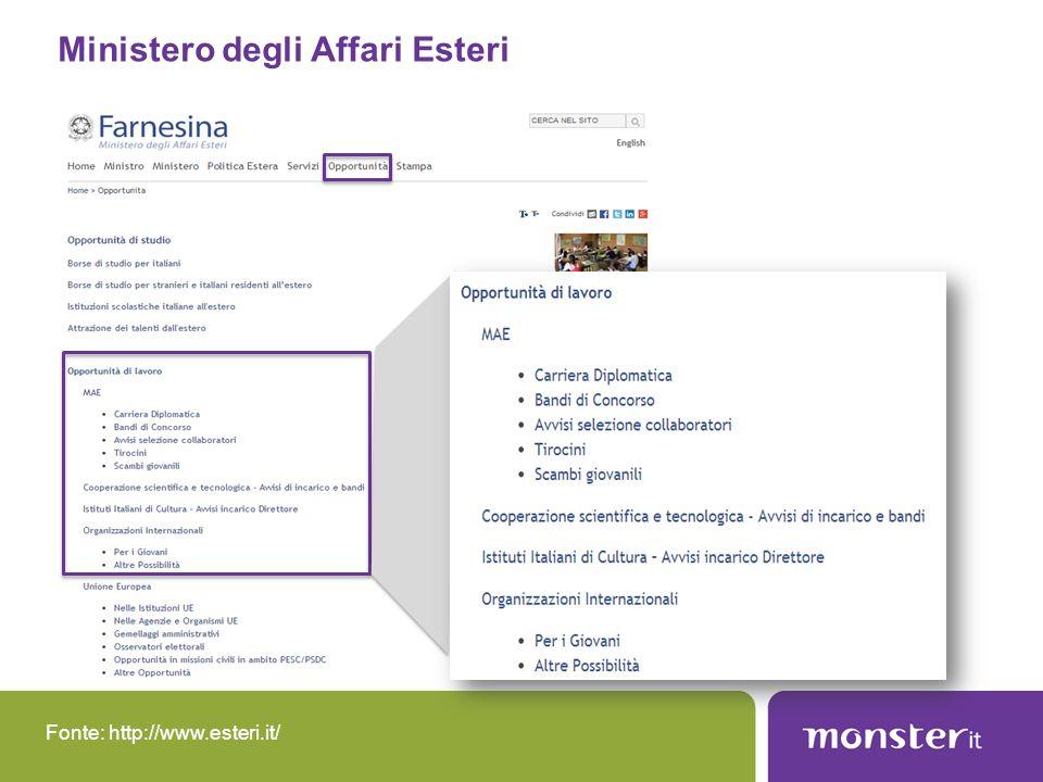 Fonte: http://www.esteri.it/ Ministero degli Affari Esteri