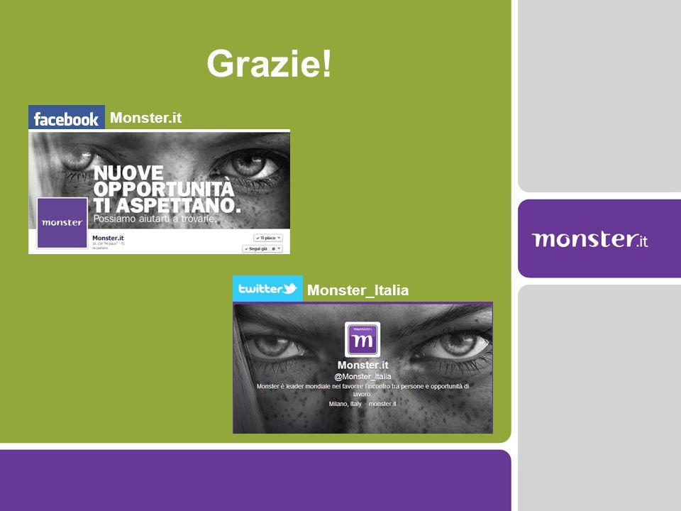Grazie! Monster.it Monster_Italia