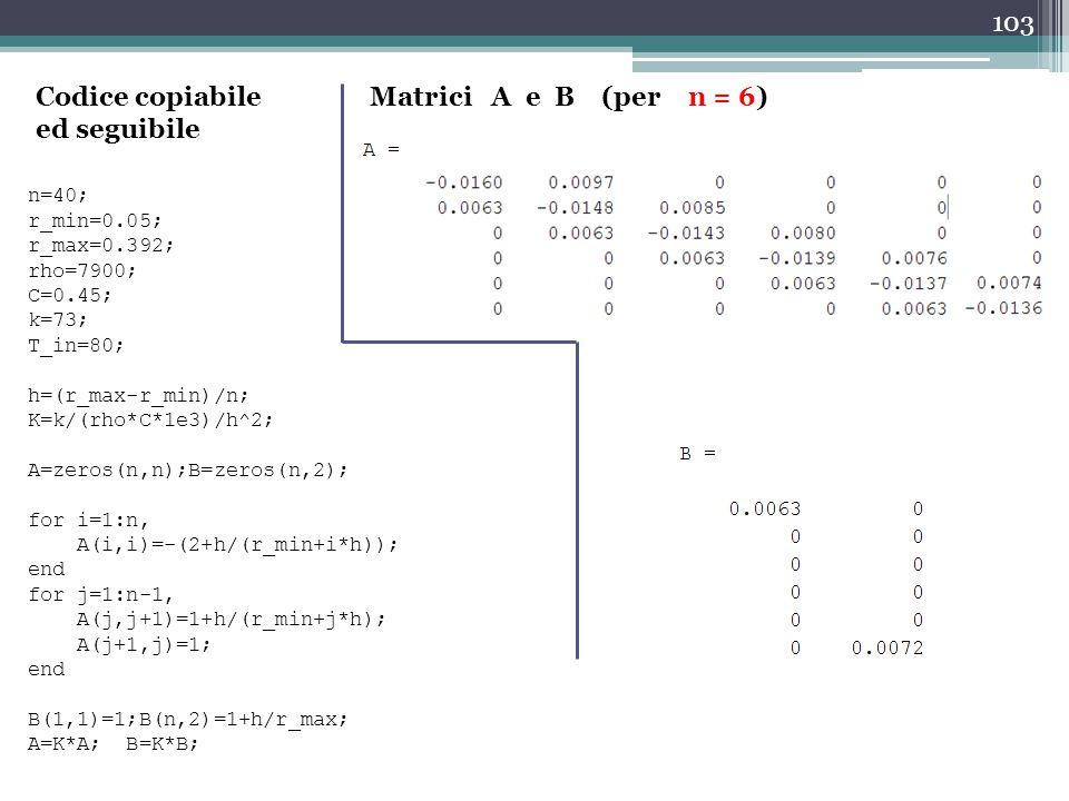 103 Matrici A e B (per n = 6) n=40; r_min=0.05; r_max=0.392; rho=7900; C=0.45; k=73; T_in=80; h=(r_max-r_min)/n; K=k/(rho*C*1e3)/h^2; A=zeros(n,n);B=z
