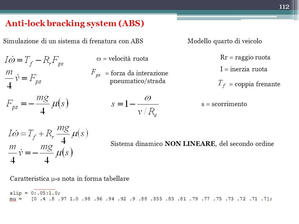 112 Anti-lock bracking system (ABS) Simulazione di un sistema di frenatura con ABSModello quarto di veicolo  = velocità ruota I = inerzia ruota = for