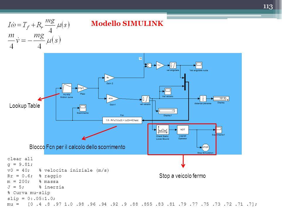 113 Modello SIMULINK clear all g = 9.81; v0 = 40; % velocita iniziale (m/s) Rr = 0.6; % raggio m = 200; % massa J = 5; % inerzia % Curva mu-slip slip