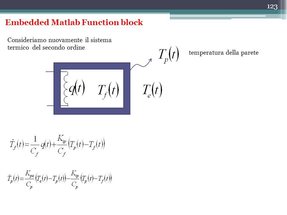 123 Embedded Matlab Function block Consideriamo nuovamente il sistema termico del secondo ordine temperatura della parete