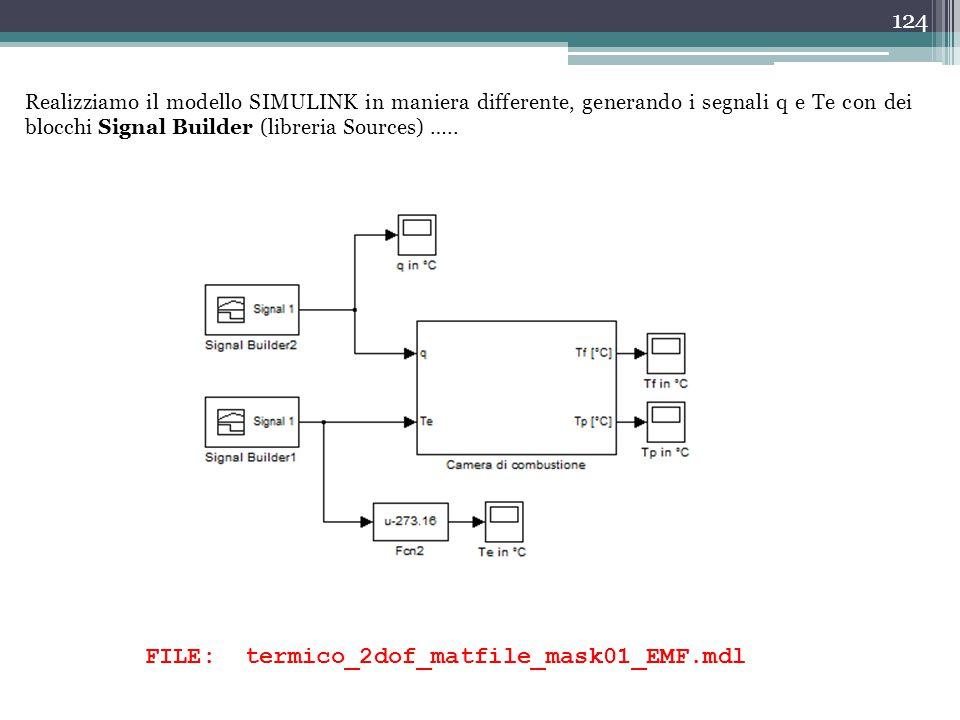 124 FILE: termico_2dof_matfile_mask01_EMF.mdl Realizziamo il modello SIMULINK in maniera differente, generando i segnali q e Te con dei blocchi Signal