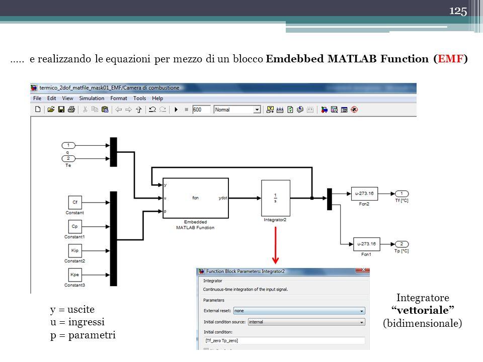 """125 ….. e realizzando le equazioni per mezzo di un blocco Emdebbed MATLAB Function (EMF) Integratore """"vettoriale"""" (bidimensionale) y = uscite u = ingr"""