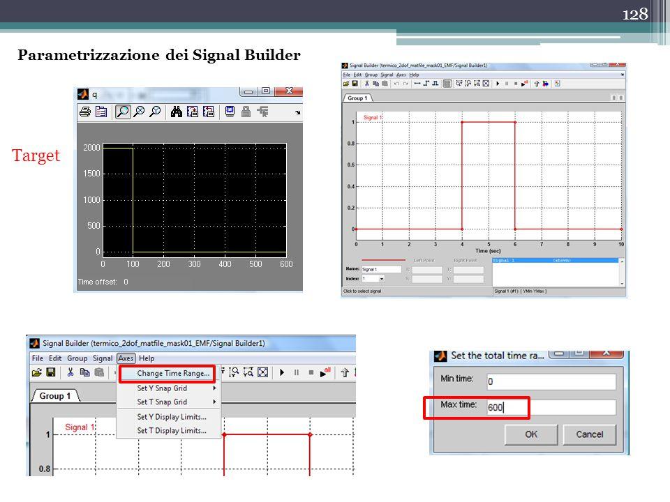 128 Parametrizzazione dei Signal Builder Target