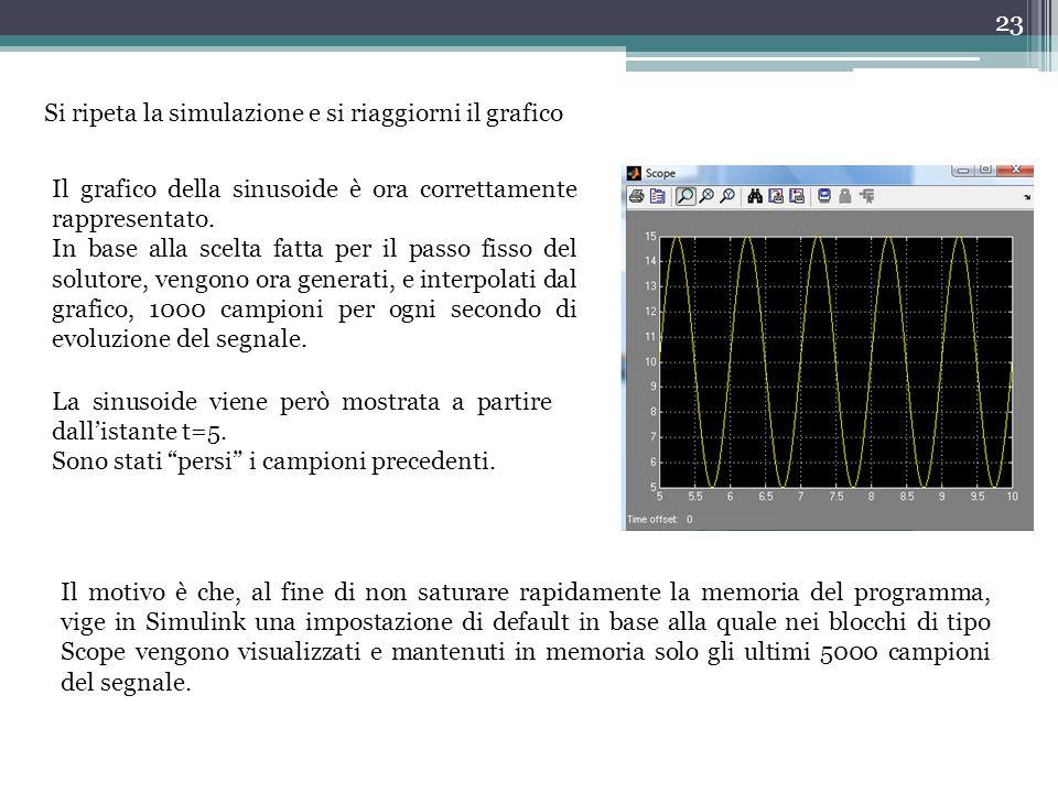 """23 Si ripeta la simulazione e si riaggiorni il grafico La sinusoide viene però mostrata a partire dall'istante t=5. Sono stati """"persi"""" i campioni prec"""