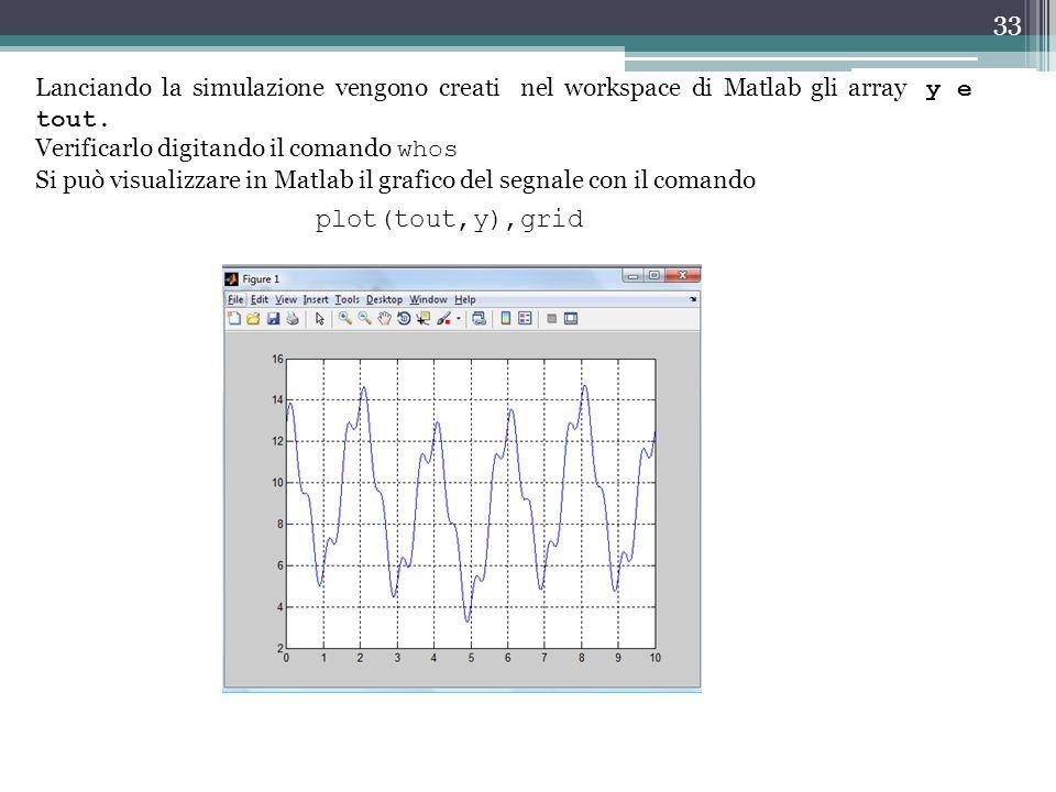 33 Lanciando la simulazione vengono creati nel workspace di Matlab gli array y e tout. Verificarlo digitando il comando whos Si può visualizzare in Ma