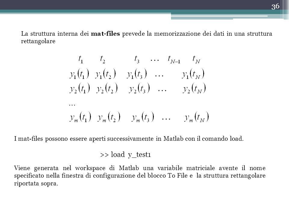 36 La struttura interna dei mat-files prevede la memorizzazione dei dati in una struttura rettangolare I mat-files possono essere aperti successivamen