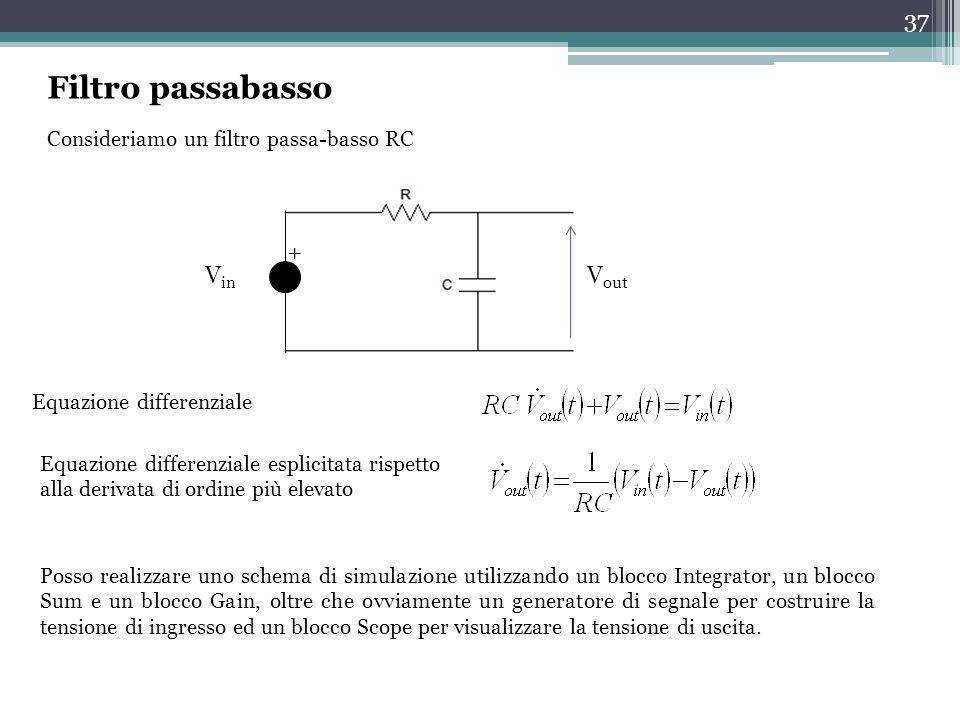 37 Filtro passabasso Consideriamo un filtro passa-basso RC + V in V out Equazione differenziale Equazione differenziale esplicitata rispetto alla deri