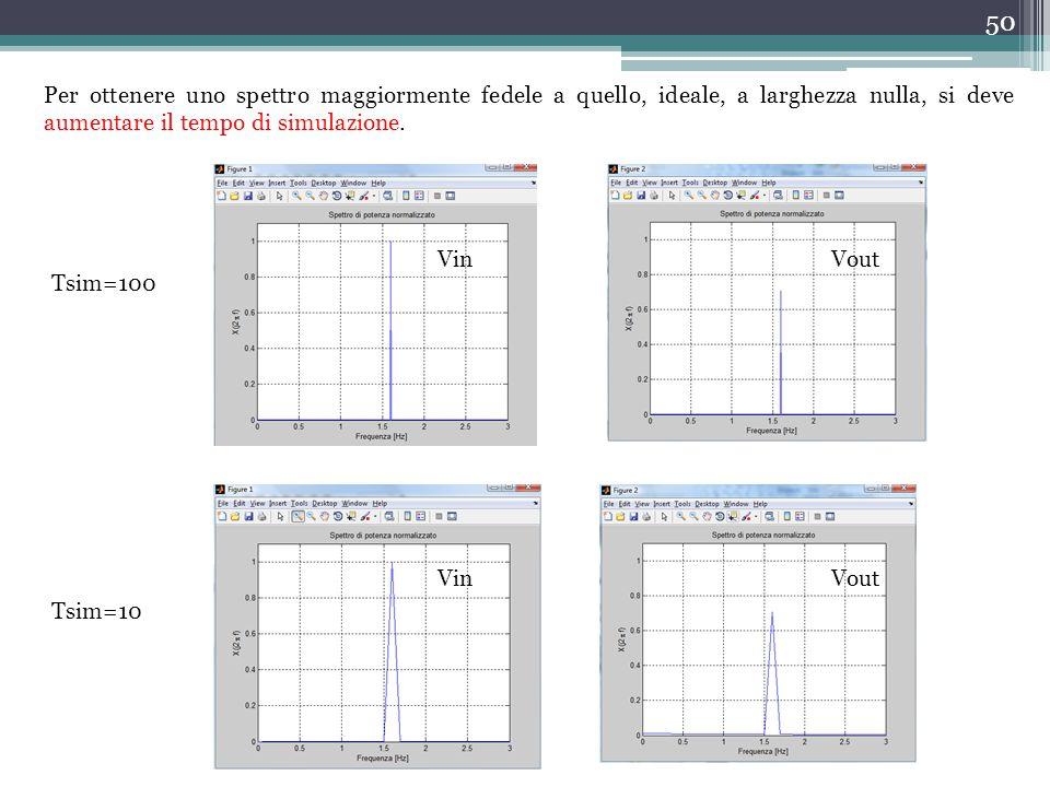 50 Per ottenere uno spettro maggiormente fedele a quello, ideale, a larghezza nulla, si deve aumentare il tempo di simulazione. Tsim=100 Tsim=10 VinVo