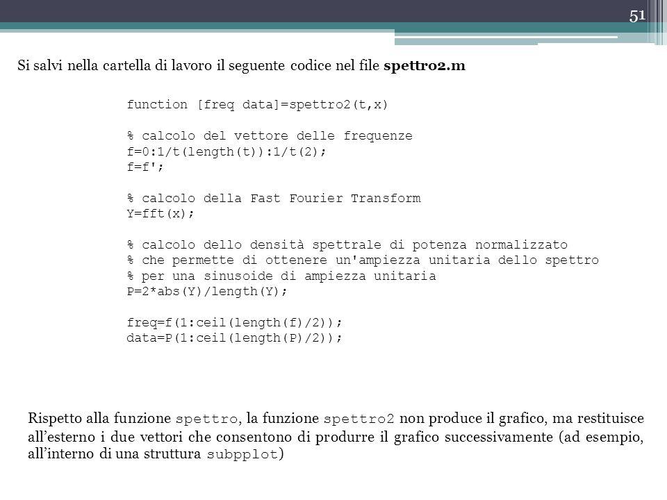 51 function [freq data]=spettro2(t,x) % calcolo del vettore delle frequenze f=0:1/t(length(t)):1/t(2); f=f'; % calcolo della Fast Fourier Transform Y=