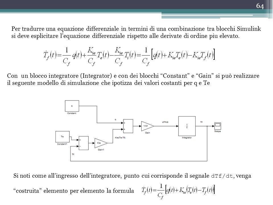 64 Per tradurre una equazione differenziale in termini di una combinazione tra blocchi Simulink si deve esplicitare l'equazione differenziale rispetto
