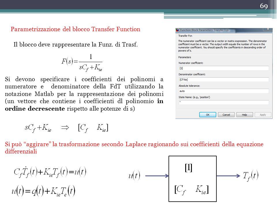 69 Parametrizzazione del blocco Transfer Function Si devono specificare i coefficienti dei polinomi a numeratore e denominatore della FdT utilizzando