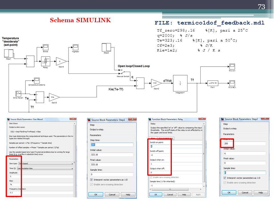 73 Schema SIMULINK FILE: termico1dof_feedback.mdl Tf_zero=298;.16 %[K], pari a 25°C q=2000; % J/s Te=323;.16 %[K], pari a 50°C; Cf=2e3; % J/K Kie=1e2;