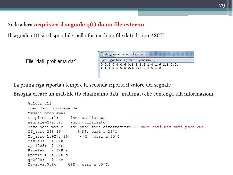 """79 Si desidera acquisire il segnale q(t) da un file esterno. File """"dati_problema.dat"""" Il segnale q(t) sia disponibile nella forma di un file dati di t"""