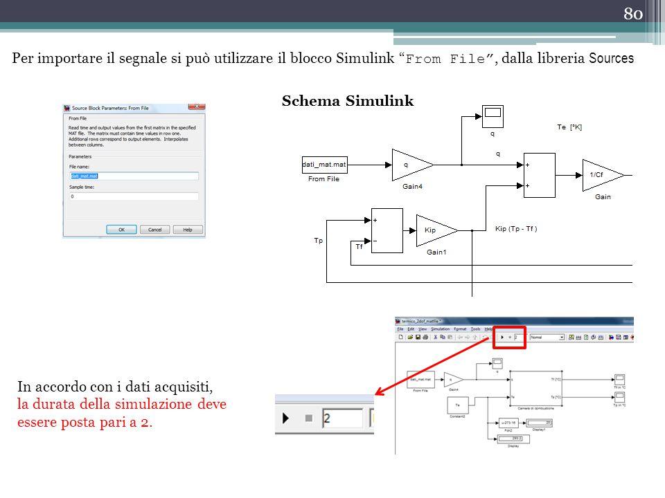 """80 Per importare il segnale si può utilizzare il blocco Simulink """" From File"""", dalla libreria Sources Schema Simulink In accordo con i dati acquisiti,"""