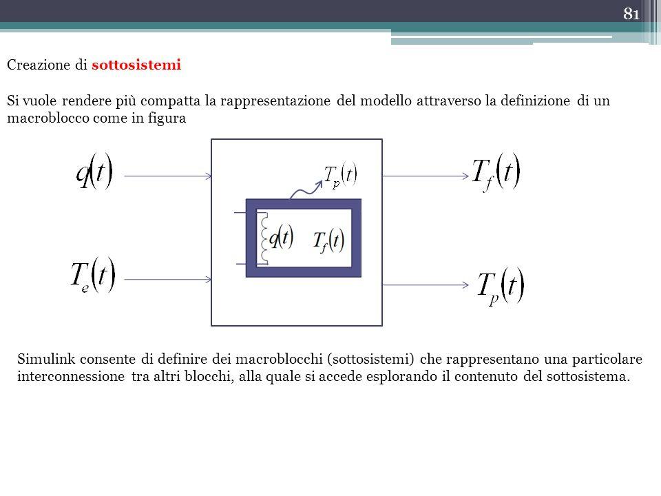 81 Creazione di sottosistemi Si vuole rendere più compatta la rappresentazione del modello attraverso la definizione di un macroblocco come in figura