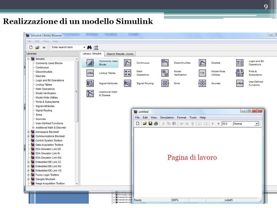 9 Pagina di lavoro Realizzazione di un modello Simulink