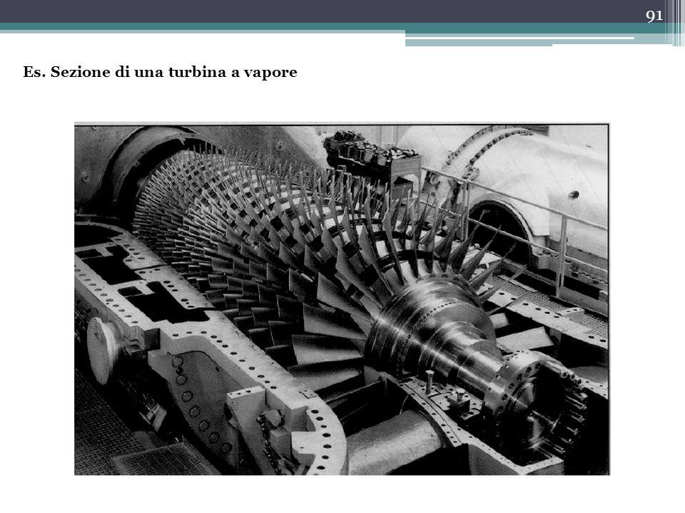 91 Es. Sezione di una turbina a vapore