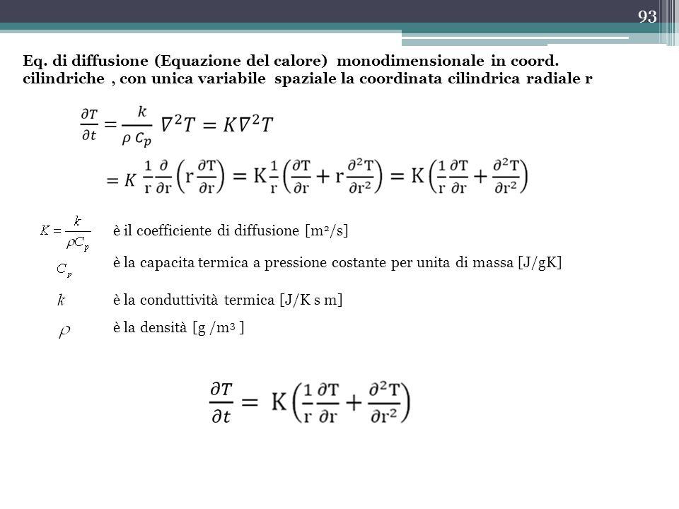93 Eq. di diffusione (Equazione del calore) monodimensionale in coord. cilindriche, con unica variabile spaziale la coordinata cilindrica radiale r è
