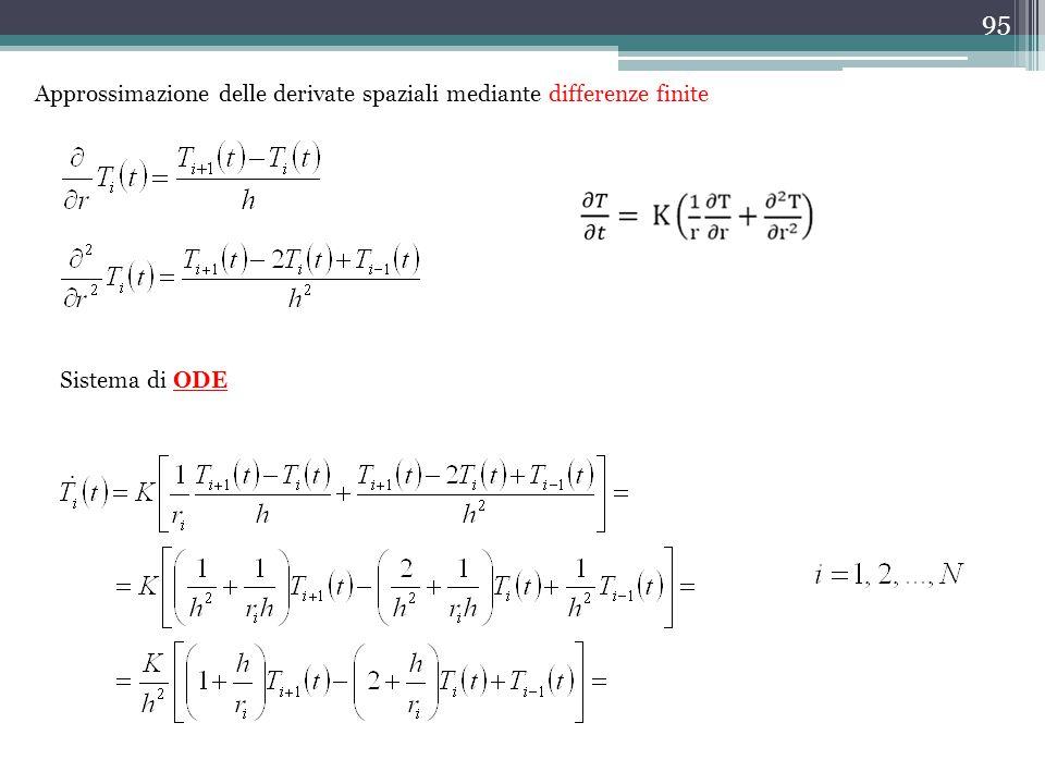 95 Approssimazione delle derivate spaziali mediante differenze finite Sistema di ODE
