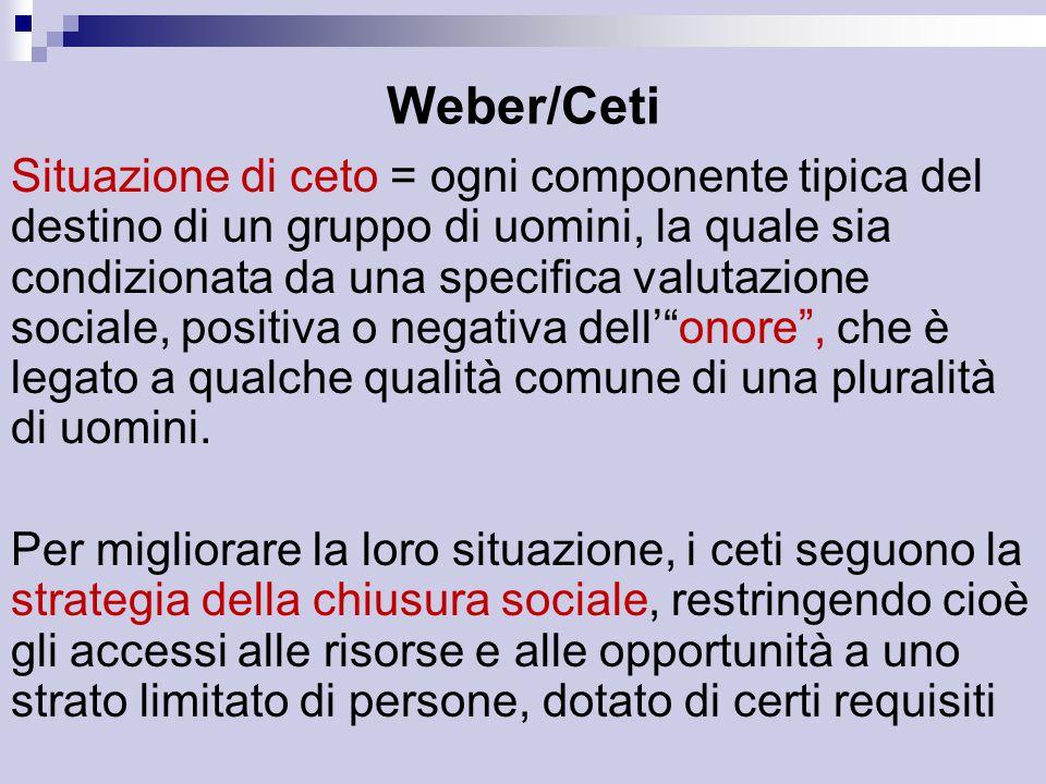 Weber/Ceti Situazione di ceto = ogni componente tipica del destino di un gruppo di uomini, la quale sia condizionata da una specifica valutazione sociale, positiva o negativa dell' onore , che è legato a qualche qualità comune di una pluralità di uomini.