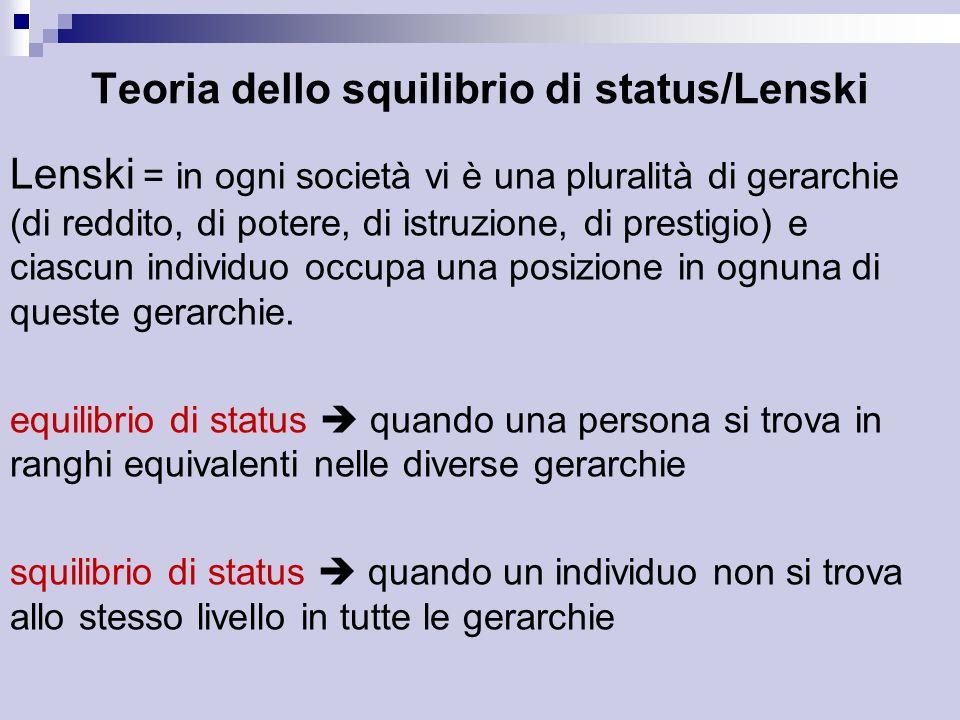 Teoria dello squilibrio di status/Lenski Lenski = in ogni società vi è una pluralità di gerarchie (di reddito, di potere, di istruzione, di prestigio) e ciascun individuo occupa una posizione in ognuna di queste gerarchie.