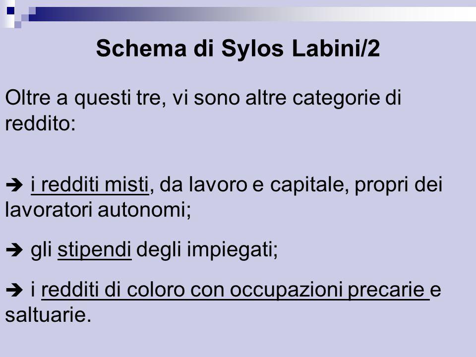 Schema di Sylos Labini/2 Oltre a questi tre, vi sono altre categorie di reddito:  i redditi misti, da lavoro e capitale, propri dei lavoratori autonomi;  gli stipendi degli impiegati;  i redditi di coloro con occupazioni precarie e saltuarie.
