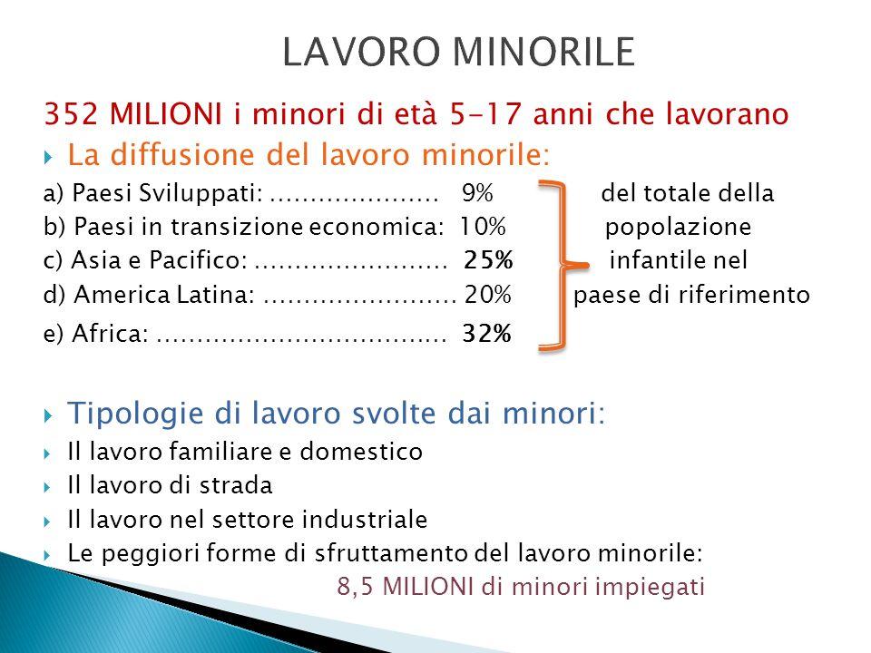 352 MILIONI i minori di età 5-17 anni che lavorano  La diffusione del lavoro minorile: a) Paesi Sviluppati: ………………… 9% del totale della b) Paesi in t