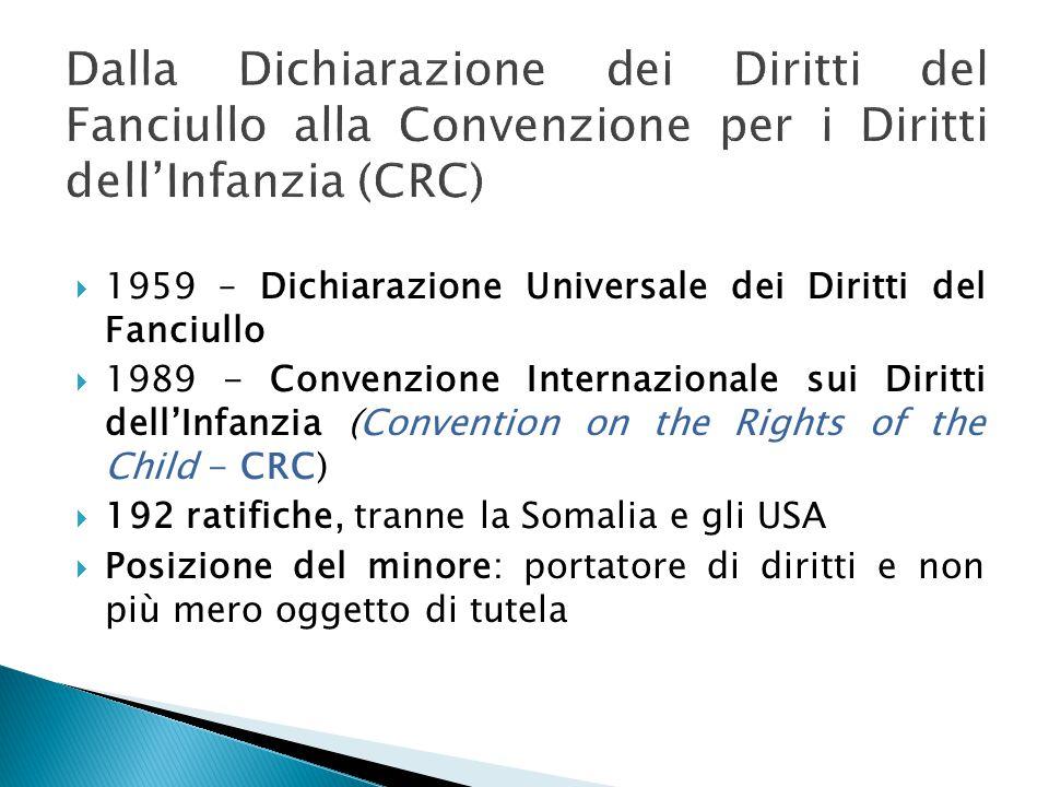 1959 – Dichiarazione Universale dei Diritti del Fanciullo  1989 - Convenzione Internazionale sui Diritti dell'Infanzia (Convention on the Rights of