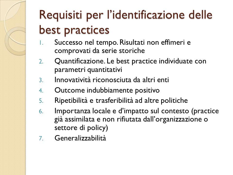 Requisiti per l'identificazione delle best practices 1.