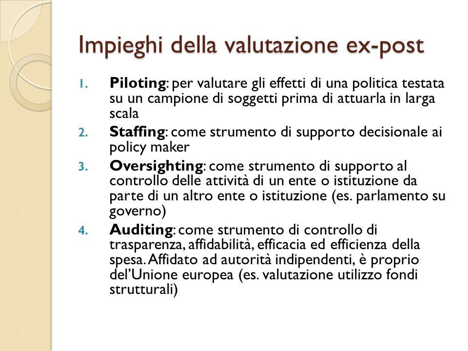 Impieghi della valutazione ex-post 1.