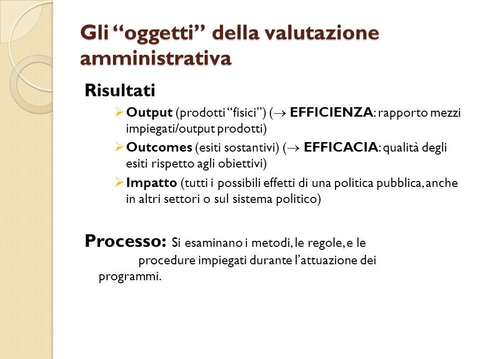 Il problema del controllo durante l'implementazione I processi di attuazione segnati da eventi imprevisti quali: 1.