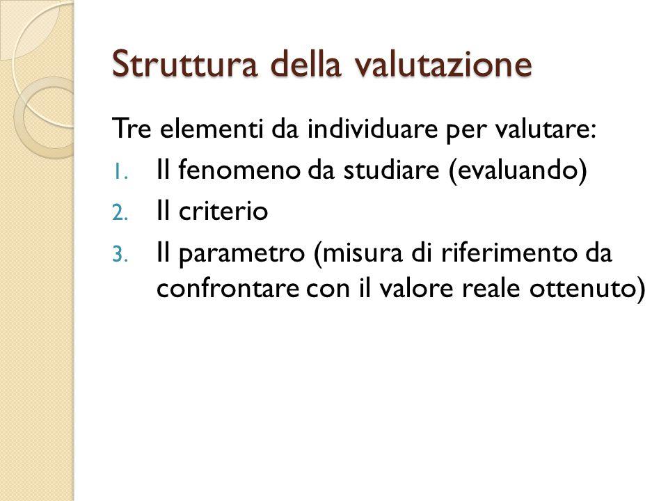 Struttura della valutazione Tre elementi da individuare per valutare: 1.