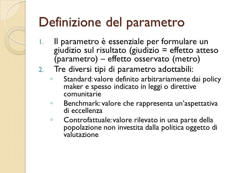 Disegno della ricerca Due tipi di schemi di ricerca per valutare una politica: 1.