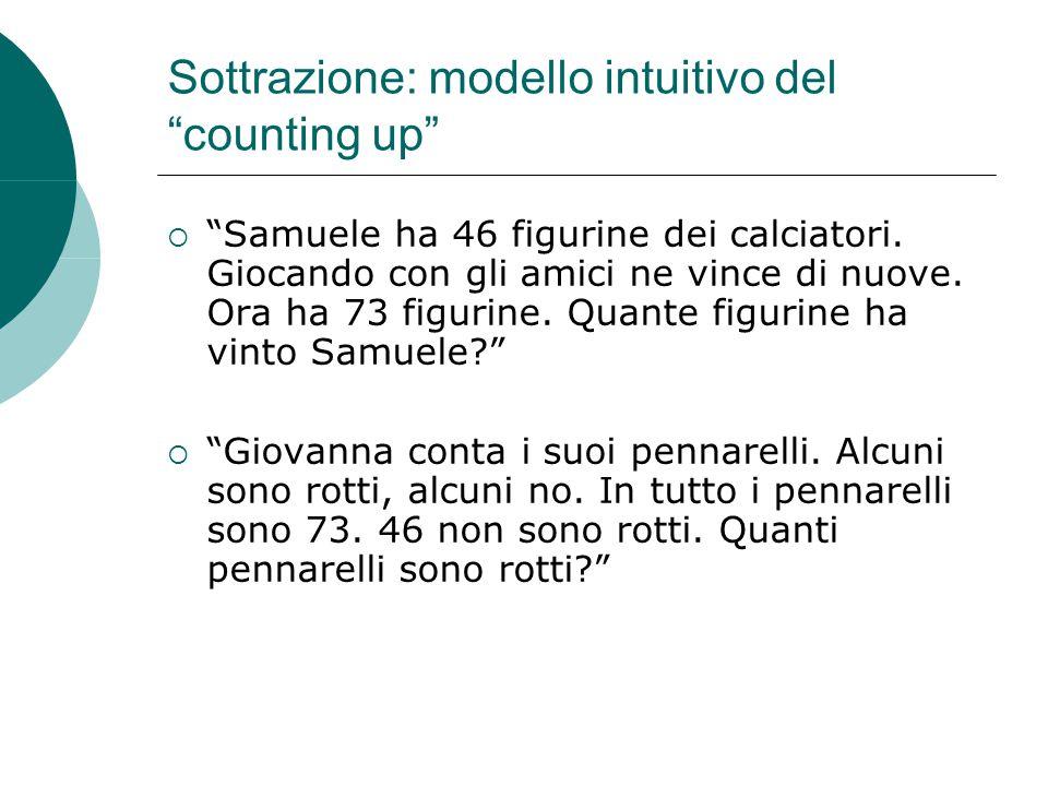 """Sottrazione: modello intuitivo del """"counting up""""  """"Samuele ha 46 figurine dei calciatori. Giocando con gli amici ne vince di nuove. Ora ha 73 figurin"""