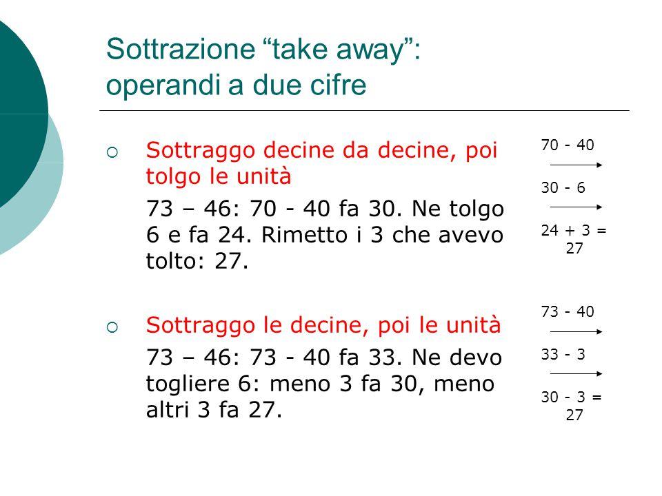 """Sottrazione """"take away"""": operandi a due cifre  Sottraggo decine da decine, poi tolgo le unità 73 – 46: 70 - 40 fa 30. Ne tolgo 6 e fa 24. Rimetto i 3"""
