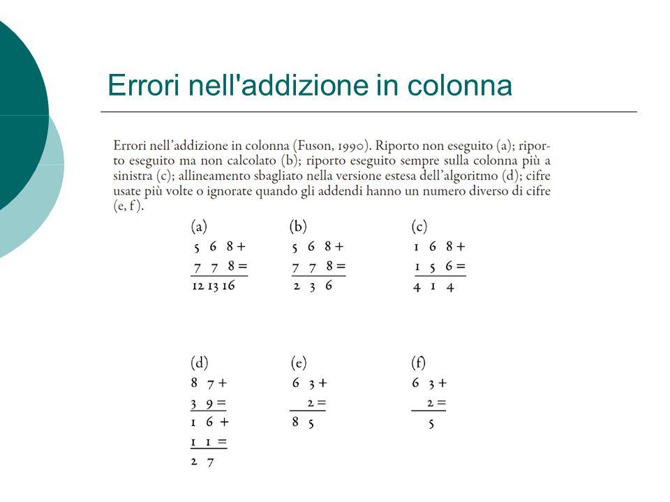 Errori nell'addizione in colonna
