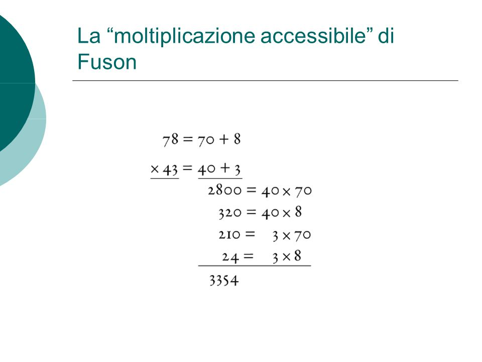 """La """"moltiplicazione accessibile"""" di Fuson"""