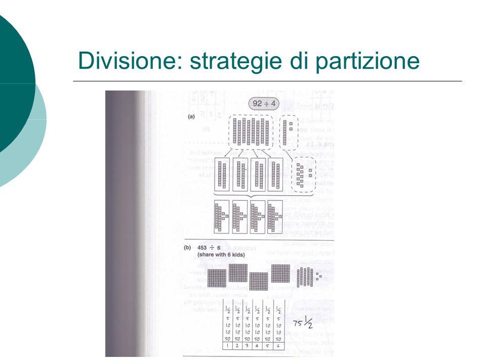 Divisione: strategie di partizione