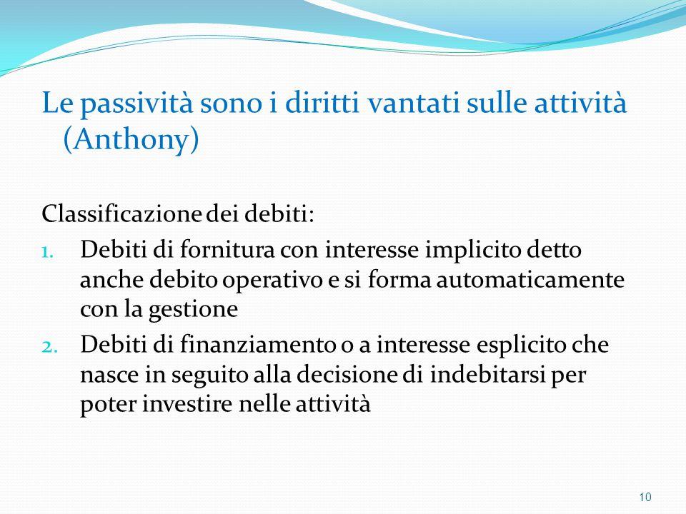 Le passività sono i diritti vantati sulle attività (Anthony) Classificazione dei debiti: 1. Debiti di fornitura con interesse implicito detto anche de