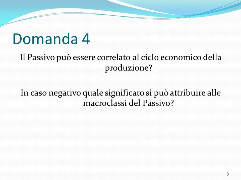 Domanda 4 Il Passivo può essere correlato al ciclo economico della produzione? In caso negativo quale significato si può attribuire alle macroclassi d