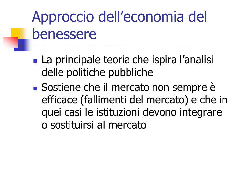 Economia del benessere (2) Obiettivo principale delle politiche pubbliche: trovare il modo di agire nel modo più efficiente Metodo per valutare l'efficienza: analisi costi/benefici Definire l'efficienza: ottimo paretiano vs criterio di Kaldor