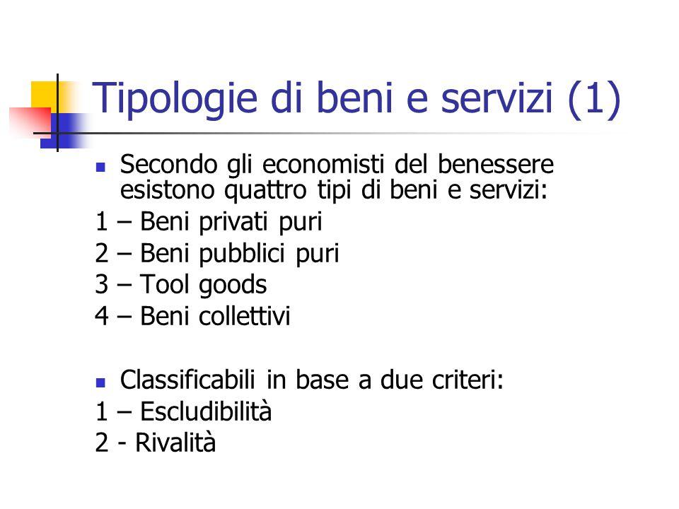 Tipologie di beni e servizi (1) Secondo gli economisti del benessere esistono quattro tipi di beni e servizi: 1 – Beni privati puri 2 – Beni pubblici