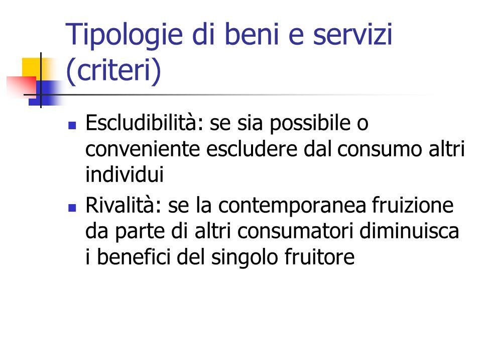 Tipologie di beni e servizi (criteri) Escludibilità: se sia possibile o conveniente escludere dal consumo altri individui Rivalità: se la contemporane
