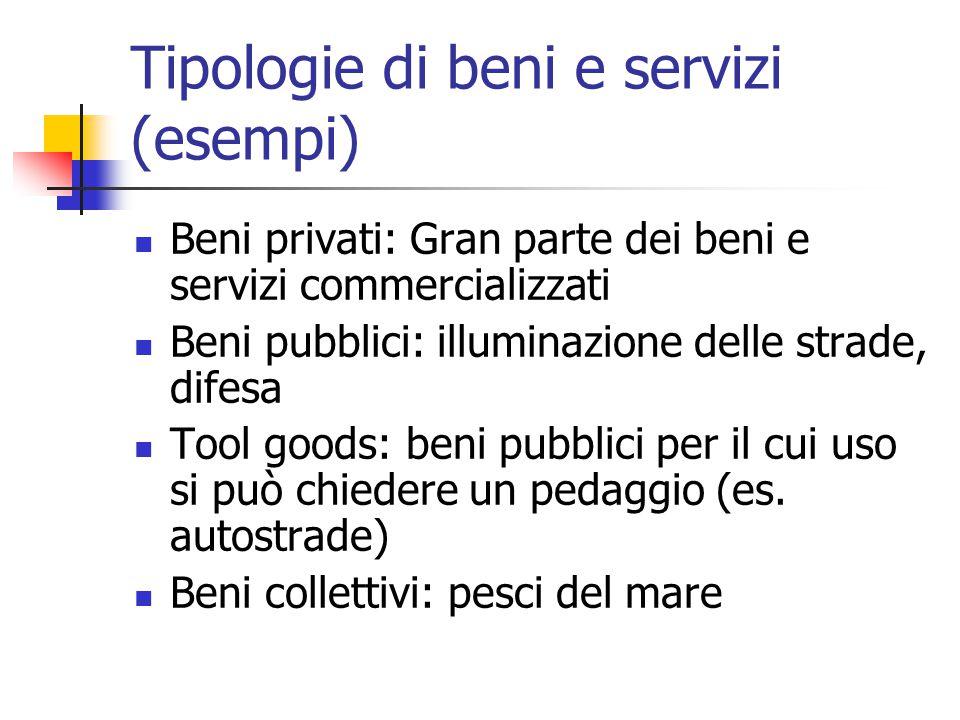 Tipologie di beni e servizi (esempi) Beni privati: Gran parte dei beni e servizi commercializzati Beni pubblici: illuminazione delle strade, difesa To