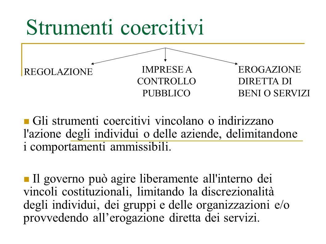 Tipi di strumenti coercitivi (1) 1.Regolazione: processo o attività con cui un governo richiede o prescrive una certa azione o un certo comportamento all individuo e alle istituzioni.